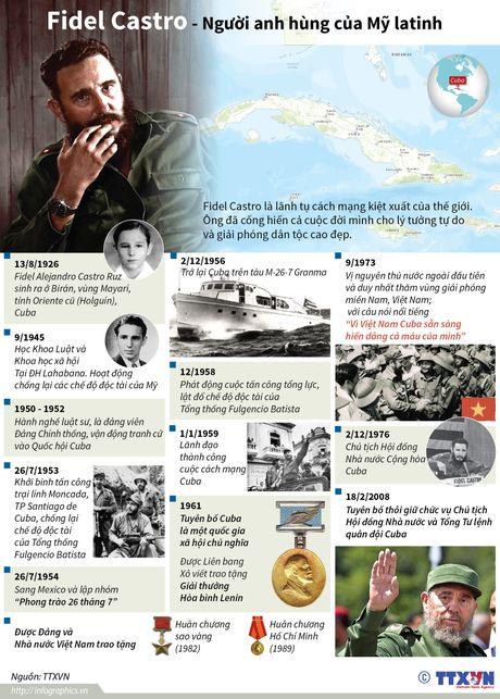 Do hoa: Nhin lai 90 nam cuoc doi oanh liet cua lanh tu Fidel Castro - Anh 1