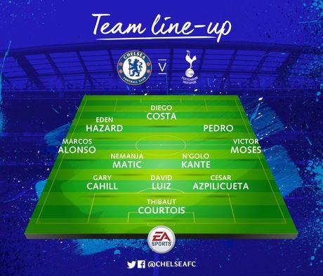 Cap nhat ty so: Chelsea 0-1 Tottenham - Anh 1