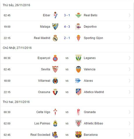 Ronaldo lap cu dup, Real 'nhoc nhan' giu lai 3 diem tren Bernabeu - Anh 6