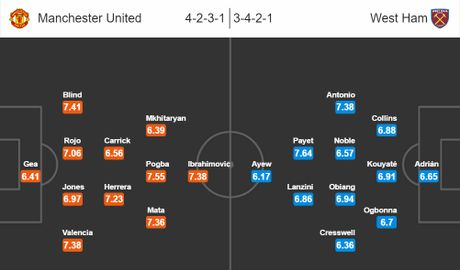 23h30 ngay 27/11, Manchester United vs West Ham: Bay sap tai Old Trafford - Anh 4