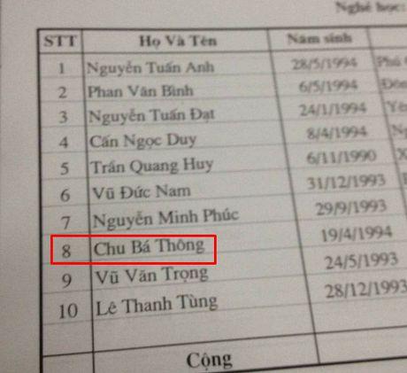 Nhung ten khai sinh 'doc nhat vo nhi' tai Viet Nam - Anh 6