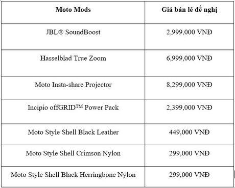 Moto Z, Moto Z Play va bo Moto Mods ban ra tai Viet Nam - Anh 15