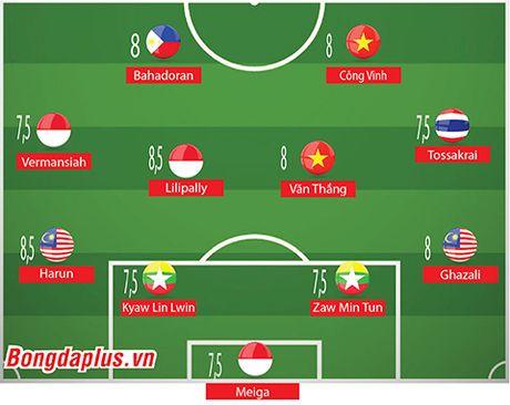Doi hinh tieu bieu luot 3 vong bang AFF Suzuki Cup 2016: Goi ten Van Thang - Anh 2