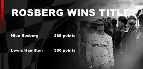 Nico Rosberg lan dau vo dich F1 - Anh 1