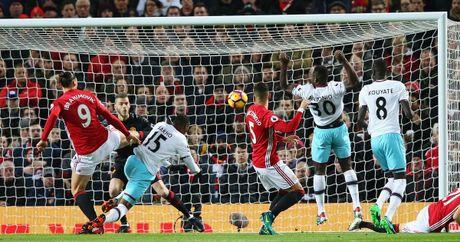 Phung phi co hoi, hang cong Man Utd bat luc truoc West Ham - Anh 1