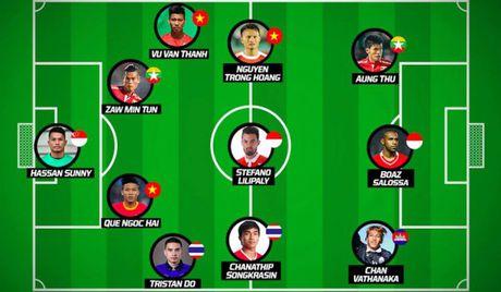 Doi hinh tieu bieu vong bang AFF Cup 2016: Khong co Cong Vinh - Anh 1