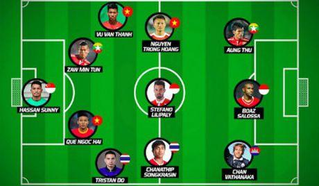 Dream Team truoc ban ket AFF Cup: Viet Nam thang Thai Lan - Anh 1