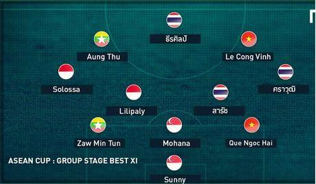 Doi hinh tieu bieu vong bang AFF Cup 2016: Ngoc Hai va Cong Vinh gop mat - Anh 13