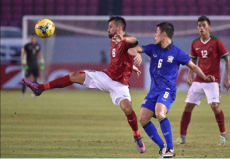 Doi hinh tieu bieu vong bang AFF Cup 2016: Ngoc Hai va Cong Vinh gop mat - Anh 7