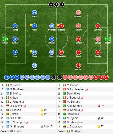 Con trai Simeone lap cu dup nhan chim Juventus - Anh 10
