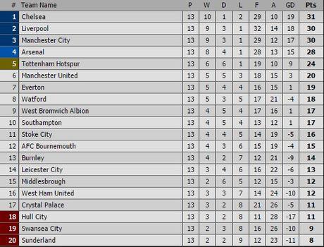 Sao Liverpool mang tin vui cho Klopp - Anh 2