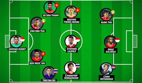 Viet Nam co nhieu dai dien nhat trong Doi hinh vong bang AFF Cup - Anh 12