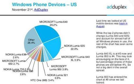 Nguoi dung HP Elite kho co duoc trai nghiem hoan hao vi Windows 10 Mobile - Anh 2
