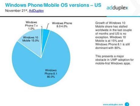 Nguoi dung HP Elite kho co duoc trai nghiem hoan hao vi Windows 10 Mobile - Anh 4
