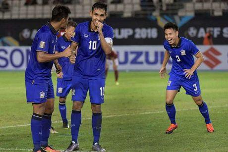 CAP NHAT tin sang 28/11: Thai Lan ngai gap Viet Nam. Luis Enrique: 'Barca may ma khong thua' - Anh 1