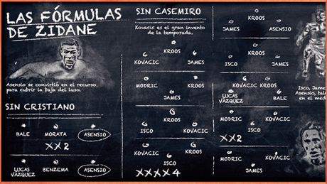 Sieu kinh dien Barcelona - Real Madrid: Me hon tran cua Zidane - Anh 2