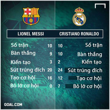 Them 13 ban nua, Ronaldo vi dai nhat lich su bong da chau Au - Anh 2