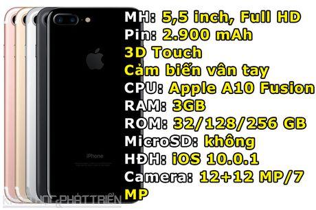 Nhung smartphone len ke o Viet Nam trong thang 11 - Anh 1