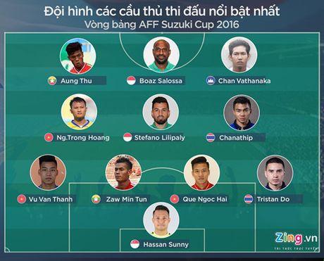 Doi hinh vong bang AFF Cup 2016: Xuan Truong troi hon 'Messi Thai Lan'? - Anh 1