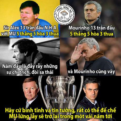 Biem hoa 24h: Jose Mourinho lap ky luc buon tai Premier League - Anh 2