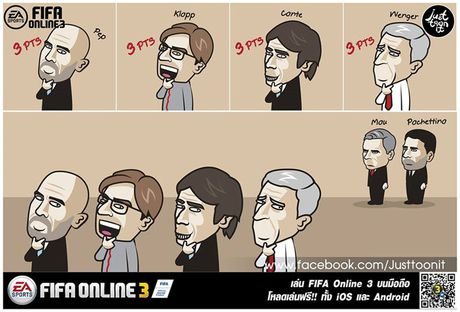 Biem hoa 24h: Jose Mourinho lap ky luc buon tai Premier League - Anh 3