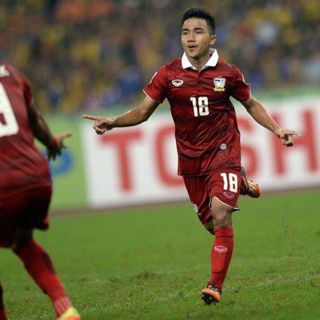 'Messi Thai Lan' co the se khoac ao doi bong cu cua Cong Vinh - Anh 1