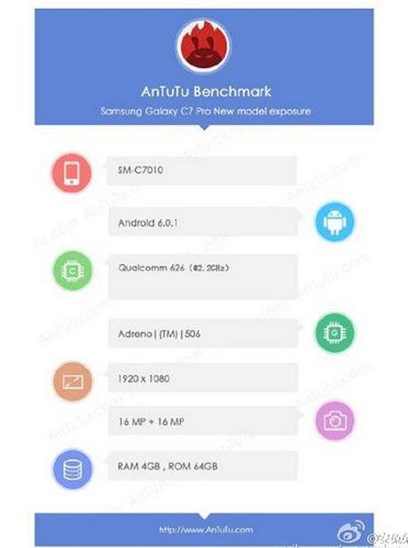 Samsung Galaxy C7 Pro la ban nang cap lon cua Galaxy C7? - Anh 2