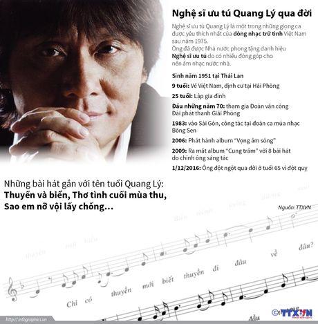 Nhin lai su nghiep cua nghe sy uu tu Quang Ly - Anh 1