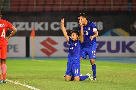 Thai Lan dat muc tieu co ban thang truoc Myanmar tai ban ket AFF Cup - Anh 1