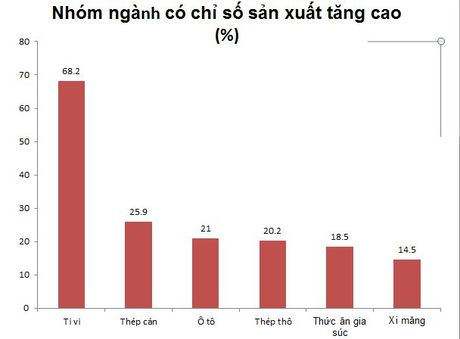 Quang Nam co chi so cong nghiep tang truong cao nhat nuoc - Anh 2