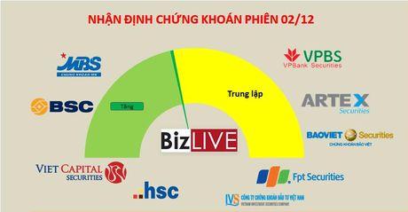 Nhan dinh chung khoan 2/12: Co the tang tiep nhung khong nen hung phan som - Anh 1