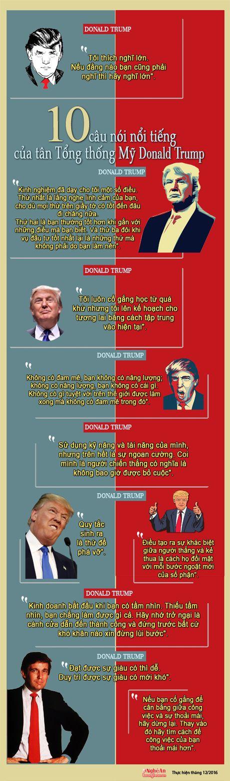 10 cau noi noi tieng cua tan Tong thong My Donald Trump - Anh 1