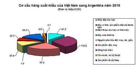 Bo truong Tran Tuan Anh tiep Quoc Vu khanh Argentina - Anh 4