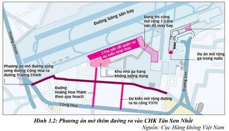 Phat trien ga hang hoa hang khong keo dai: Truong hop Cang Hang khong quoc te Tan Son Nhat - Anh 2