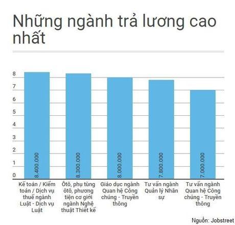 Nu sinh doi luong 2.000 USD: 'Toi khong ao tuong suc manh' - Anh 2