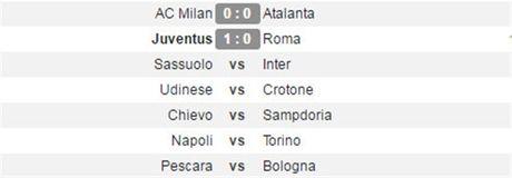 Higuain loe sang, Juventus tam thoi 'cat duoi' Roma - Anh 3
