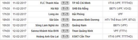 Hai Phong so van de thoi tiet truoc tran gap Long An - Anh 2