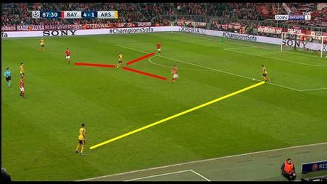 Phan tich: Nhung sai lam chien thuat khien Arsenal tham bai Bayern Munich - Anh 10