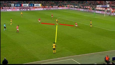 Phan tich: Nhung sai lam chien thuat khien Arsenal tham bai Bayern Munich - Anh 11