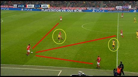 Phan tich: Nhung sai lam chien thuat khien Arsenal tham bai Bayern Munich - Anh 2