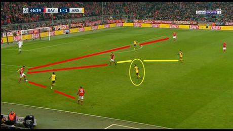 Phan tich: Nhung sai lam chien thuat khien Arsenal tham bai Bayern Munich - Anh 3
