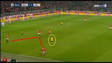 Phan tich: Nhung sai lam chien thuat khien Arsenal tham bai Bayern Munich - Anh 4