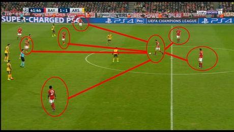 Phan tich: Nhung sai lam chien thuat khien Arsenal tham bai Bayern Munich - Anh 5