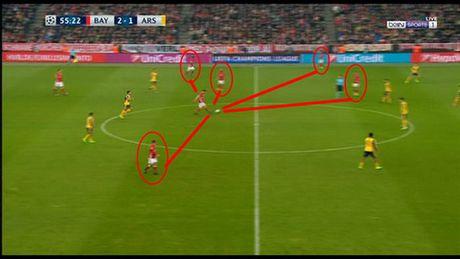 Phan tich: Nhung sai lam chien thuat khien Arsenal tham bai Bayern Munich - Anh 6