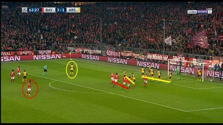 Phan tich: Nhung sai lam chien thuat khien Arsenal tham bai Bayern Munich - Anh 9