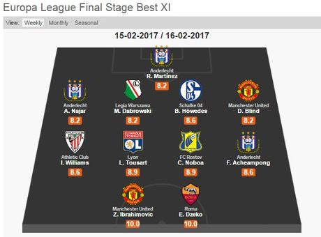 Ibrahimovic va doi hinh xuat sac nhat luot di vong 1/16 Europa League - Anh 12