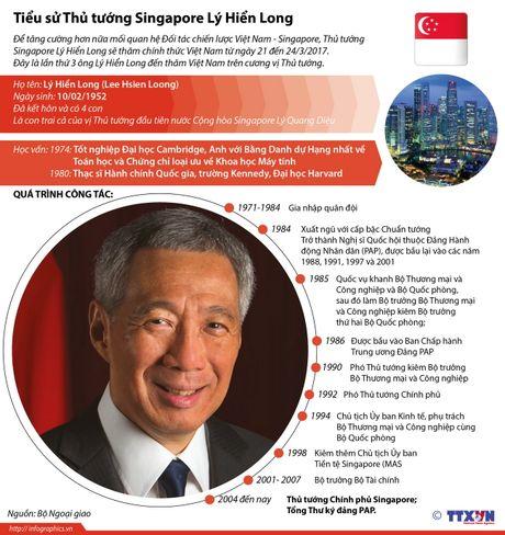 Tieu su Thu tuong Singapore Ly Hien Long - Anh 1