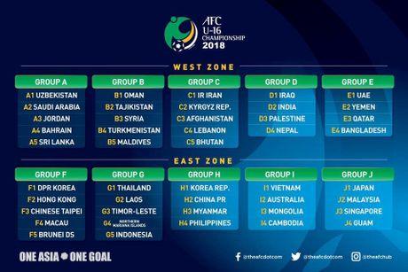 U19 Viet Nam cung bang Lao, Macau, Dai Loan o Vong loai chau A - Anh 2