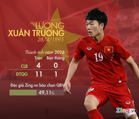 CLB Gangwon map mo chan thuong cua Xuan Truong - Anh 1
