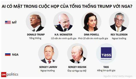 Trump: La tong thong, toi hoan toan co quyen chia se thong tin voi Nga - Anh 2